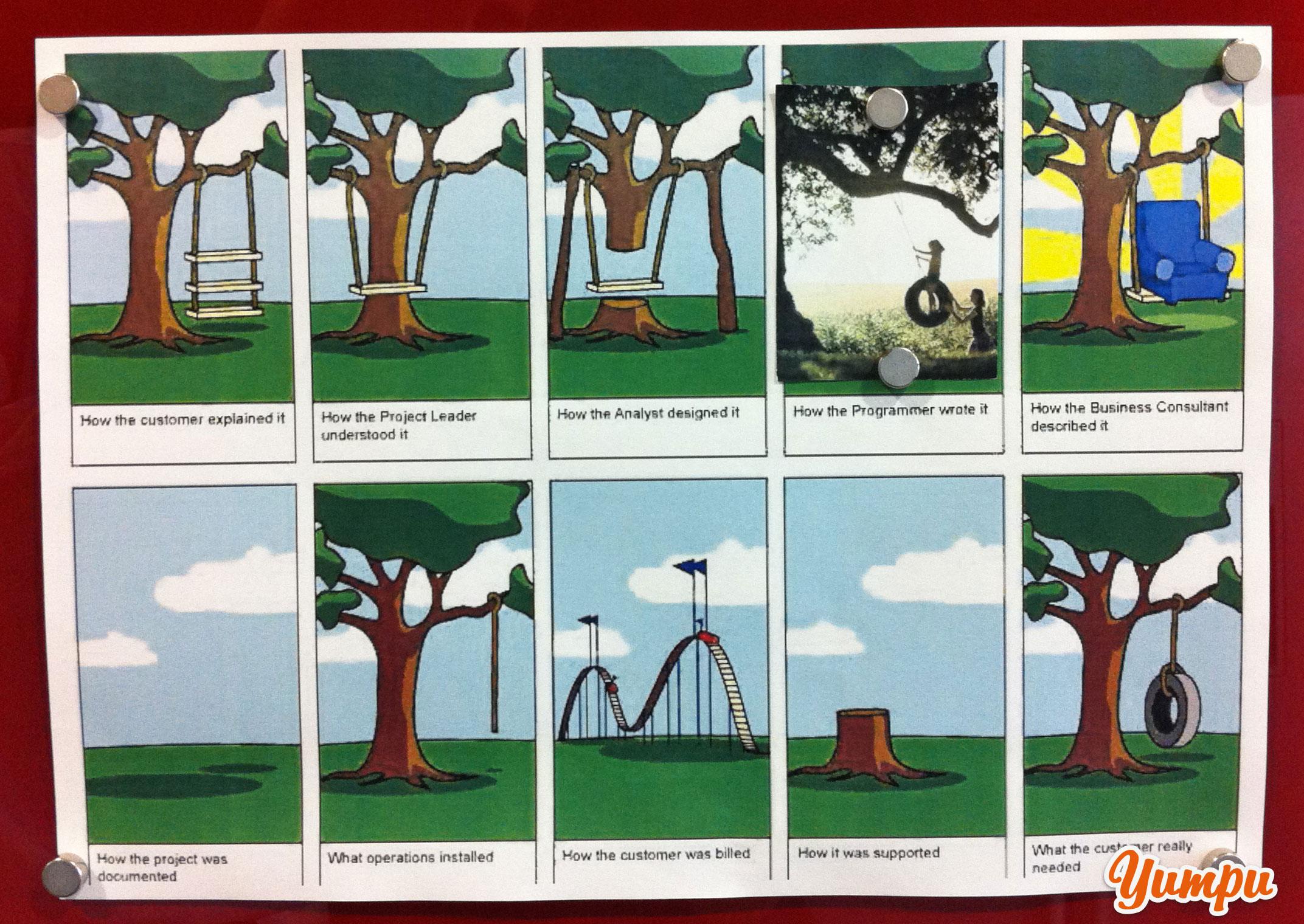 How-the-Projectmanager-understood-it-Cartoon